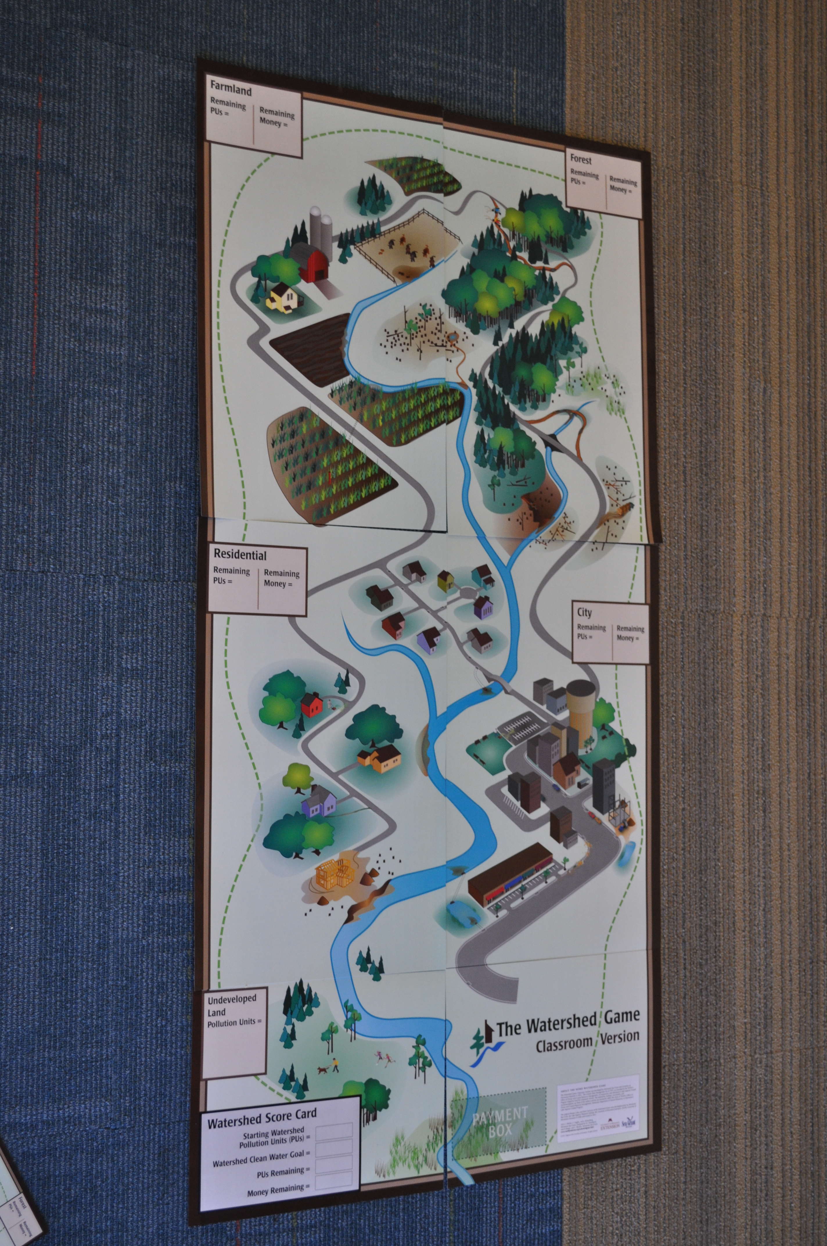 watershed game classroom