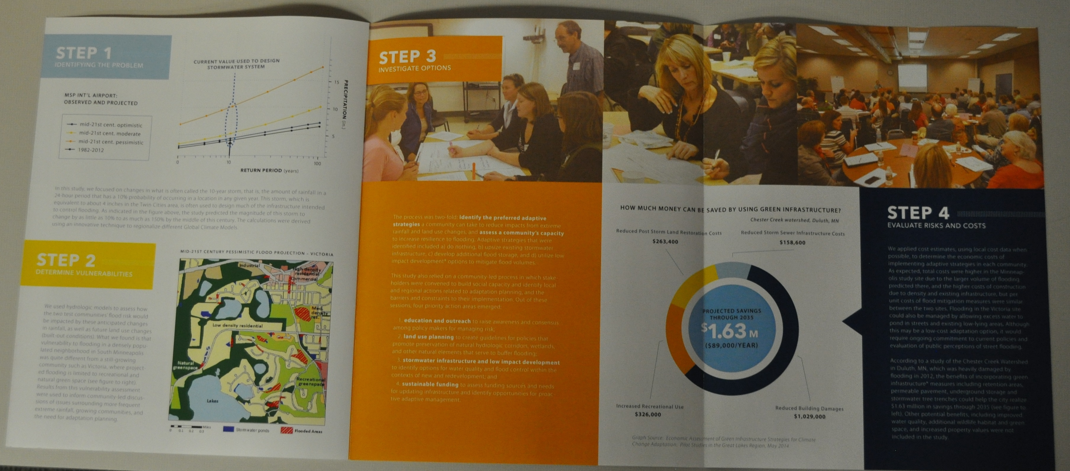 community adaption planning booklet inside