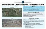 Poster of Minnehaha Creek Preserve